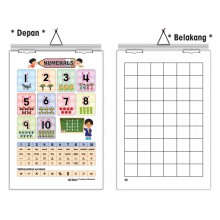 PAPAN PUTIH DWIMUKA PENGAJARAN NOMBOR (NUMBER TEACHING DOUBLE-SIDED WHITEBOARD)