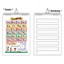 PAPAN PUTIH DWIMUKA PENGAJARAN ABJAD (APHABET TEACHING DOUBLE-SIDED WHITEBOARD)